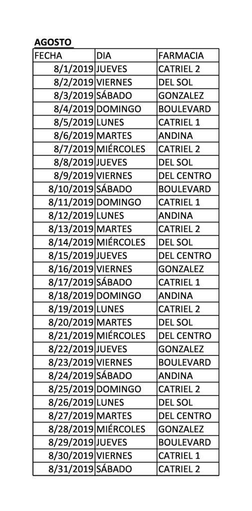 Catriel25Noticias.com farmacia-turno-catriel-2019a3 Farmacias de turno Catriel CLASIFICADOS