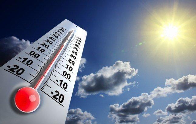 Clima Termometro