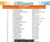 Catriel25Noticias.com 1-197x165 Clasificación Catriel Corre 2da Edición DEPORTES