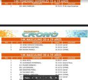 Catriel25Noticias.com 5-182x165 Clasificación Catriel Corre 2da Edición DEPORTES