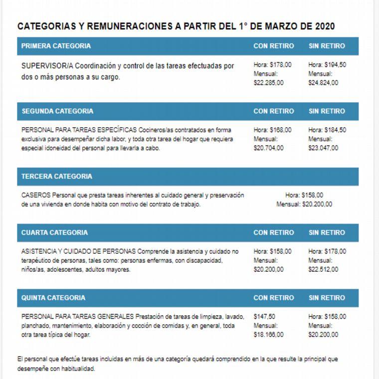 emp domesticas - Catriel25Noticias.com