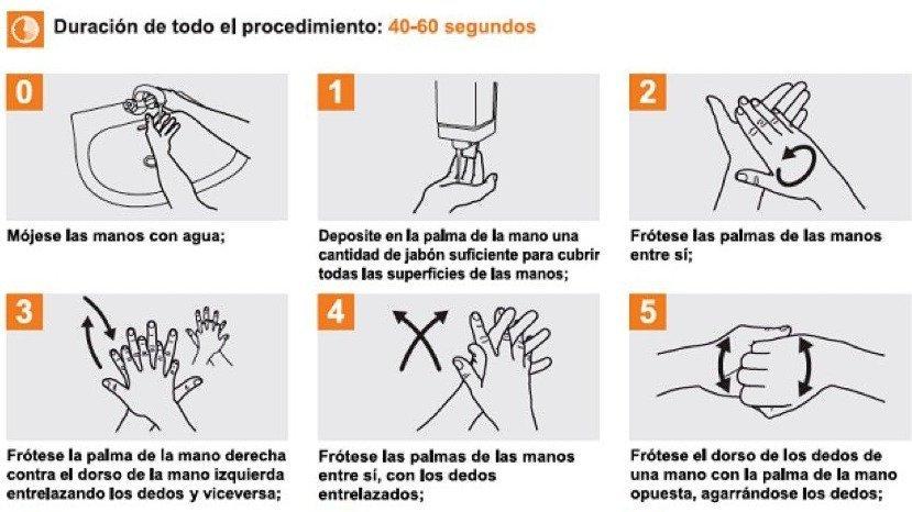 manos lavarse1 - Catriel25Noticias.com