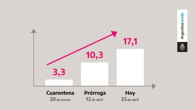 1 3 - Catriel25Noticias.com