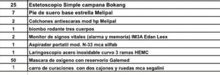 hospi donacion - Catriel25Noticias.com