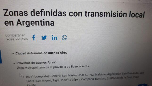 ZONA VIRUS - Catriel25Noticias.com