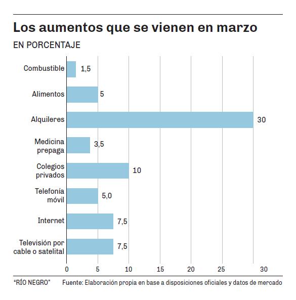 Grafico 1 7 3 - Catriel25Noticias.com