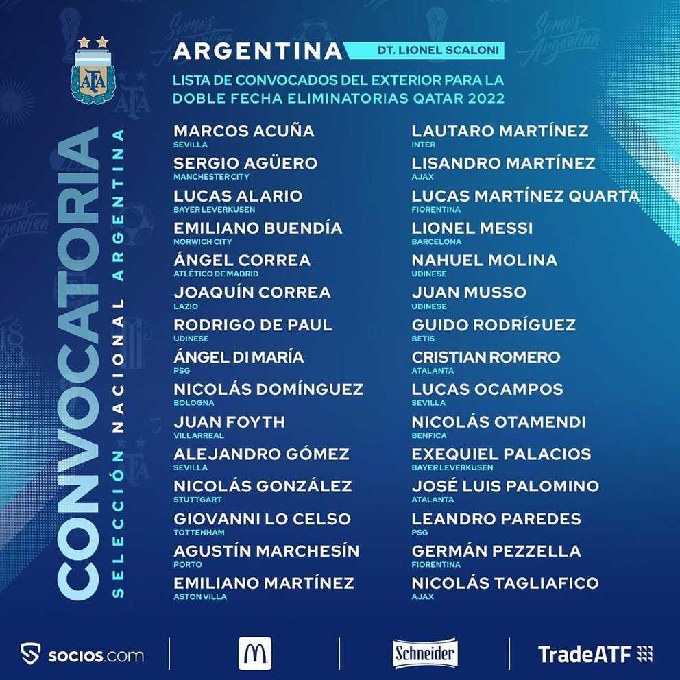 listado - Catriel25Noticias.com